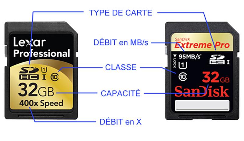 Quelle classe pour votre carte SD?